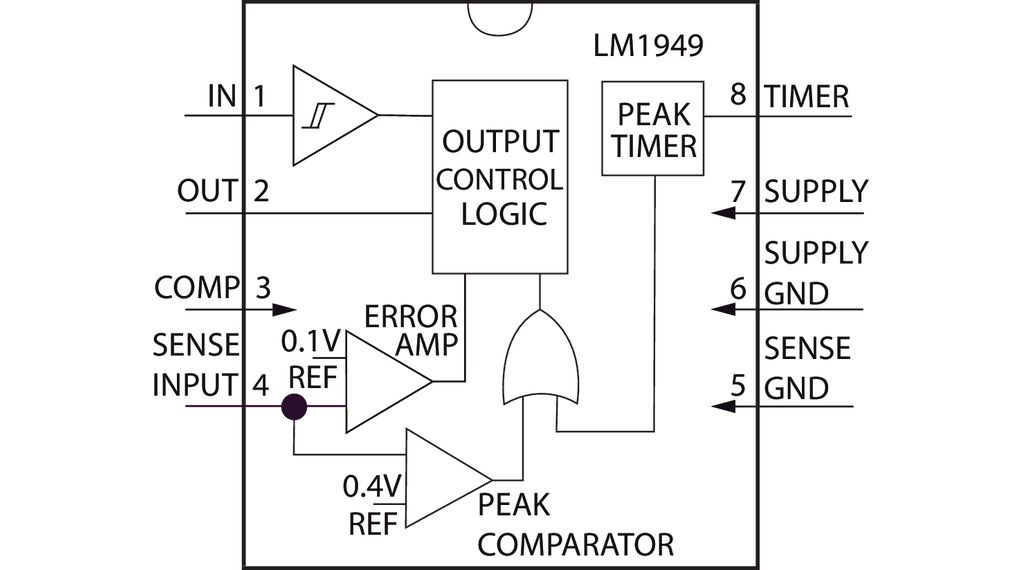 Controller for Fuel Injection Systems PDIP